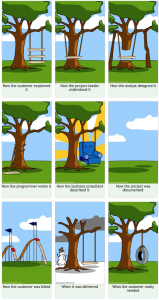 pm tree swing